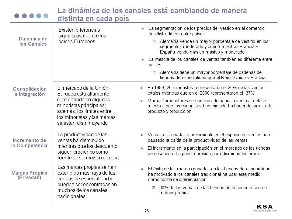 26 Existen diferencias significativas entre los países Europeos La dinámica de los canales está cambiando de manera distinta en cada país l La segment