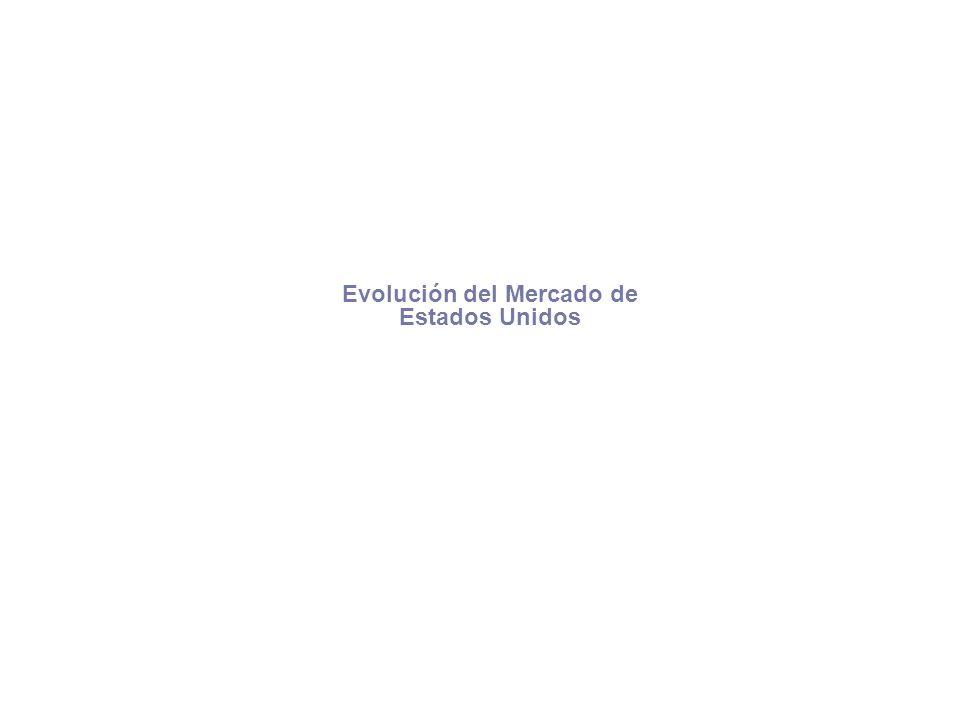 74 Honduras: Iniciativas del Gobierno y la Industria Iniciativas Gobierno/ Industria: l Zonas francas industriales de proceso que incluyen beneficios como conversión de moneda sin restricciones, importaciones libres de aranceles de maquinara para la producción y otro equipo, un día para importar o exportar embarques, no hay impuestos gubernamentales o pagos, y repatriación sin restricciones de utilidades y capital äEl país entero fue decretado zona franca en 1998 äLos parques ofrecen instalaciones de clase mundial y otros servicios como seguridad las 24 horas, agua sin interrupciones, electricidad y telecomunicaciones; recolección de desperdicios, servicio centralizado de empleo y programas de salud äEn algunos parques, existen servicios de contenedor a Miami, FL que toman aproximadamente 48 horas y está disponible 10 veces por semana; además existe servicio a New Orleans y New York 4 veces por semana l El desarrollo de paquete completo y marcas son la principal prioridad para la industria local äRequerirá inversión significativa en tecnología y capacidad en textiles l Los inversionistas están desarrollando grandes instalaciones para el tratamiento de agua para cumplir con los estándares de EEUU l La industria y el Centro Nacional para la Producción Limpia se han unido para promover prácticas industriales limpias en Honduras äOpera en tres áreas principales: Administración del Ambiente, Tecnología Limpia y Mejoramiento de Calidad, el proyecto conjunto ofrece a las compañías Hondureñas una variedad de programas para incrementar el conocimiento, compromiso y entrenamiento del personal con respecto al ambiente