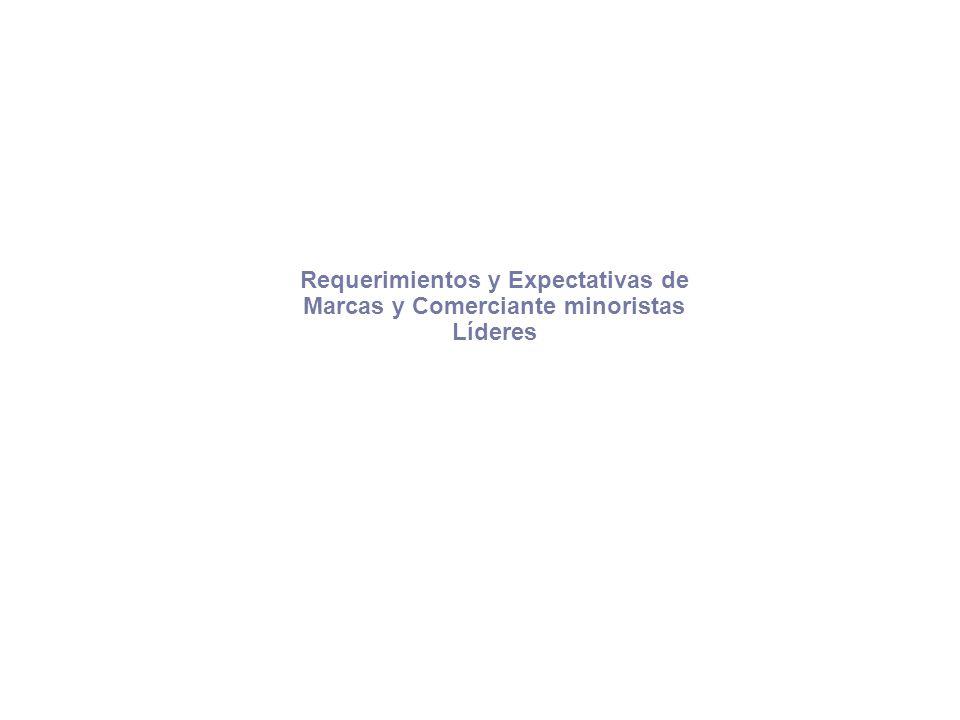 Requerimientos y Expectativas de Marcas y Comerciante minoristas Líderes