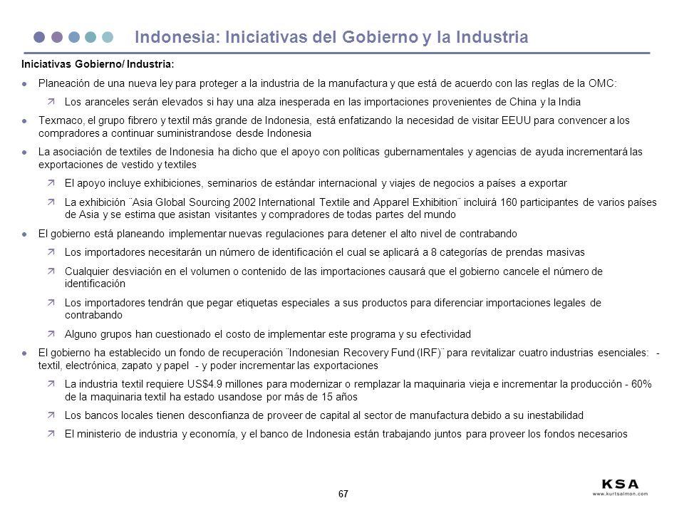 67 Indonesia: Iniciativas del Gobierno y la Industria Iniciativas Gobierno/ Industria: l Planeación de una nueva ley para proteger a la industria de l