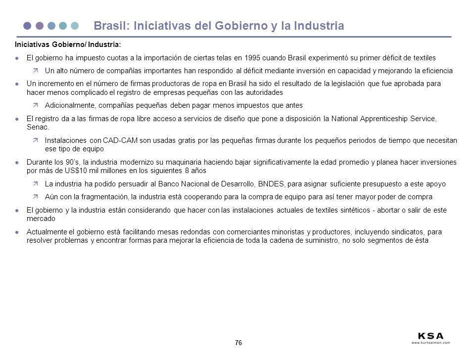 76 Brasil: Iniciativas del Gobierno y la Industria Iniciativas Gobierno/ Industria: l El gobierno ha impuesto cuotas a la importación de ciertas telas