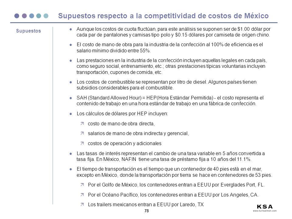 78 Supuestos respecto a la competitividad de costos de México Supuestos l Aunque los costos de cuota fluctúan, para este análisis se suponen ser de $1