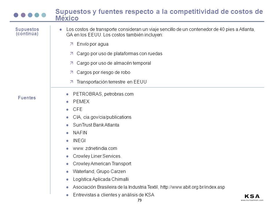 79 Supuestos y fuentes respecto a la competitividad de costos de México Supuestos (continúa) l Los costos de transporte consideran un viaje sencillo d