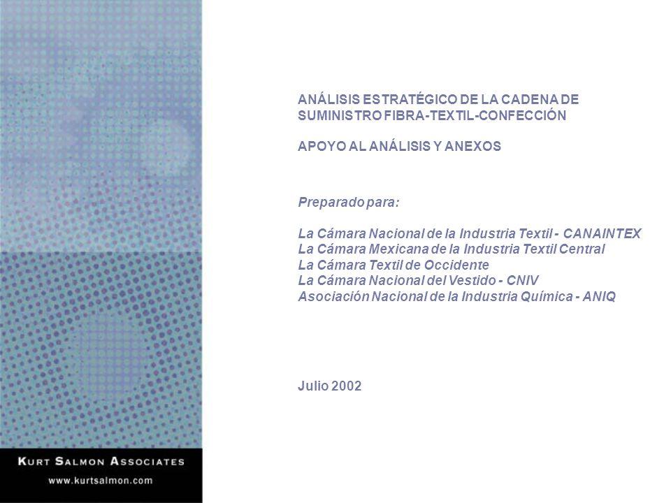 ANÁLISIS ESTRATÉGICO DE LA CADENA DE SUMINISTRO FIBRA-TEXTIL-CONFECCIÓN APOYO AL ANÁLISIS Y ANEXOS Preparado para: La Cámara Nacional de la Industria