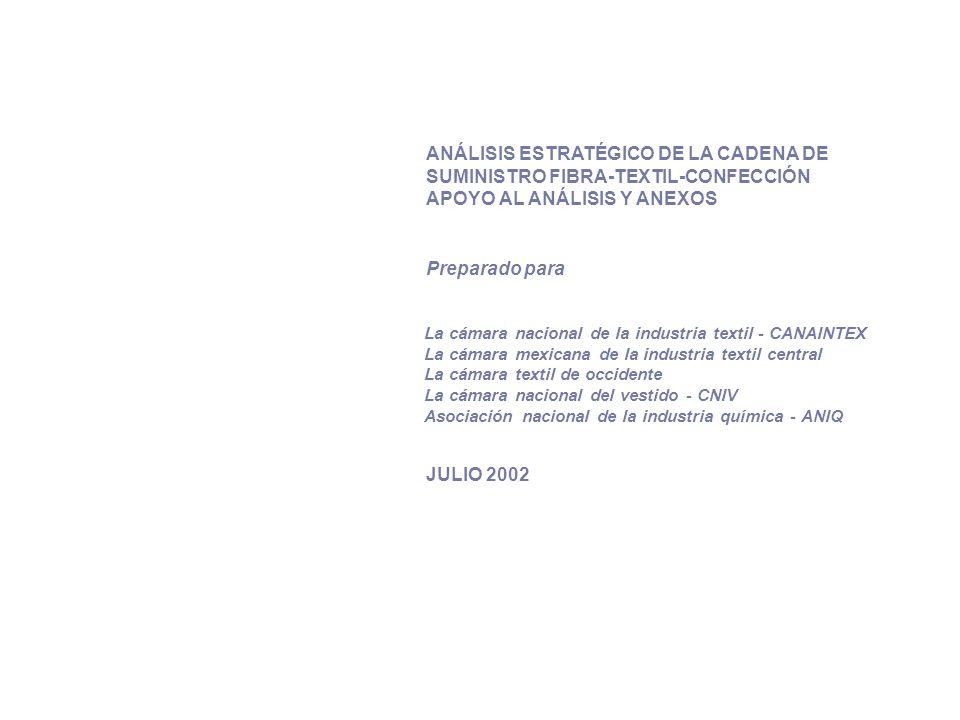 ANÁLISIS ESTRATÉGICO DE LA CADENA DE SUMINISTRO FIBRA-TEXTIL-CONFECCIÓN APOYO AL ANÁLISIS Y ANEXOS JULIO 2002 Preparado para La cámara nacional de la