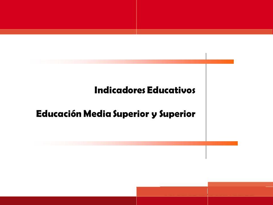 Indicadores Educativos Educación Media Superior y Superior