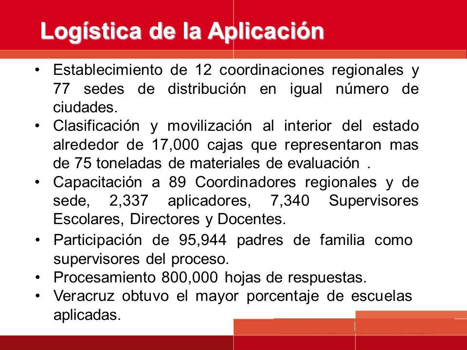 Logística de la Aplicación Establecimiento de 12 coordinaciones regionales y 77 sedes de distribución en igual número de ciudades. Clasificación y mov
