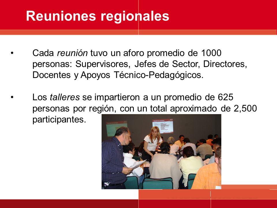 Reuniones regionales Cada reunión tuvo un aforo promedio de 1000 personas: Supervisores, Jefes de Sector, Directores, Docentes y Apoyos Técnico-Pedagó