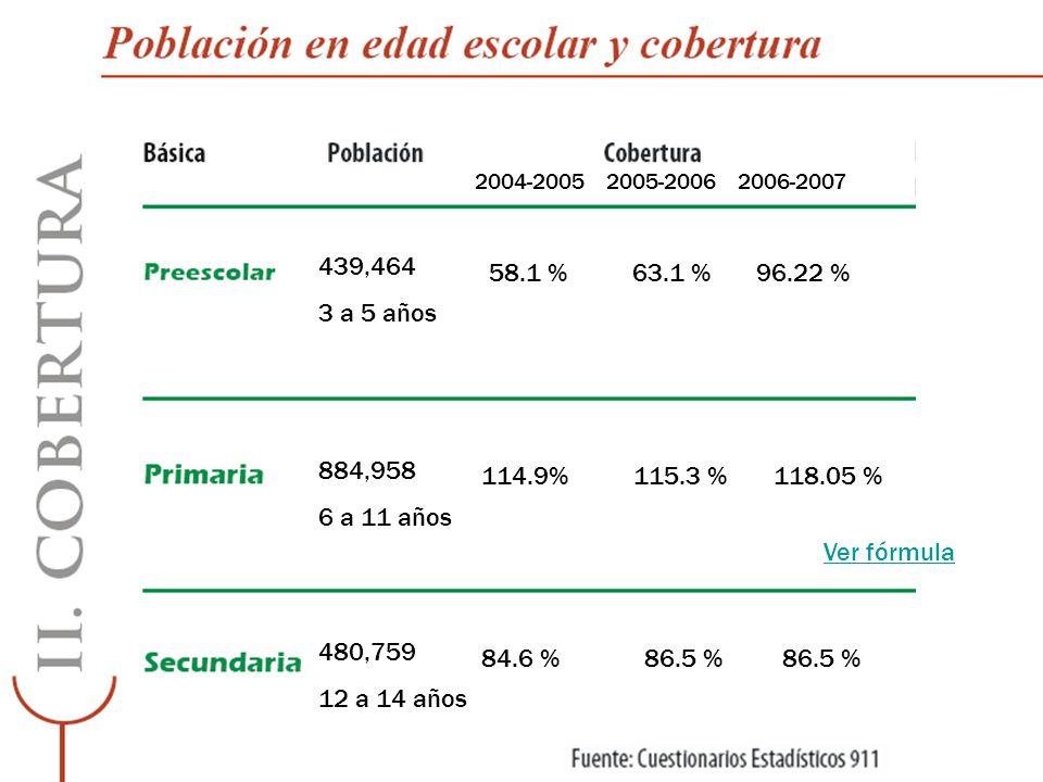 2004-2005 2005-2006 2006-2007 439,464 3 a 5 años 58.1 % 63.1 % 96.22 % 38.1 % 884,958 6 a 11 años 114.9% 115.3 % 118.05 % 2.75 % 480,759 12 a 14 años