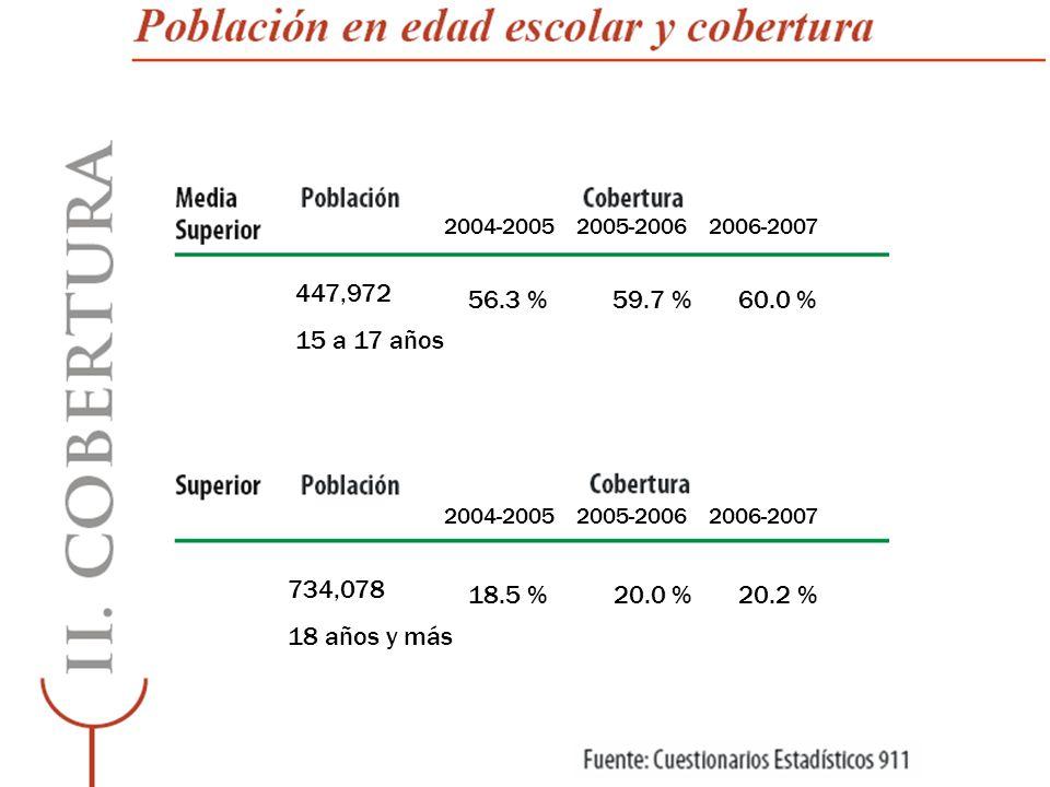 Eficiencia Terminal de Bachillerato por Región Fuente: Boletas estadísticas 911, fin de cursos 2005-2006