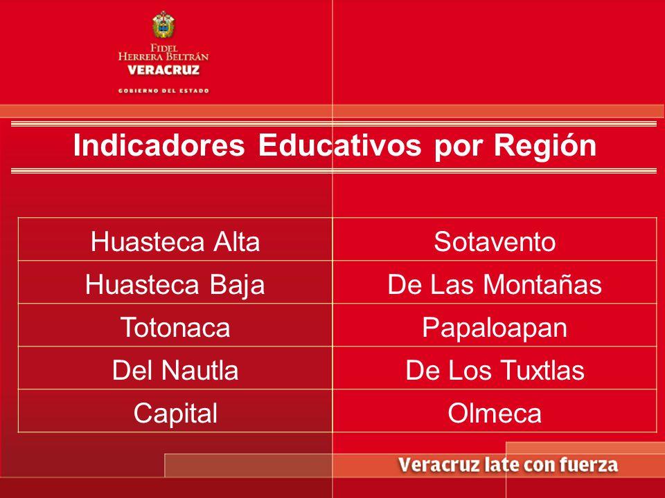 Indicadores Educativos por Región Huasteca Alta Huasteca Baja Totonaca Del Nautla Capital Sotavento De Las Montañas Papaloapan De Los Tuxtlas Olmeca