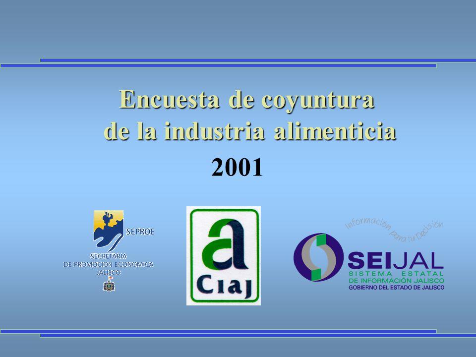 Encuesta de coyuntura de la industria alimenticia de la industria alimenticia 2001