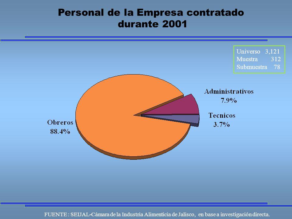 Universo 3,121 Muestra 312 Submuestra 78 FUENTE : SEIJAL-Cámara de la Industria Alimenticia de Jalisco, en base a investigación directa.