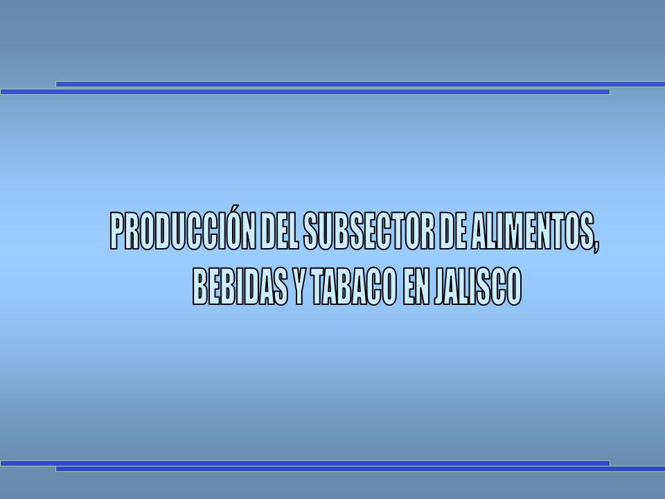 Distribución del Personal Ocupado en las Regiones de Jalisco 1998 FUENTE: SEIJAL; Sistema Estatal de Información Jalisco con base en datos proporcionados por el INEGI.