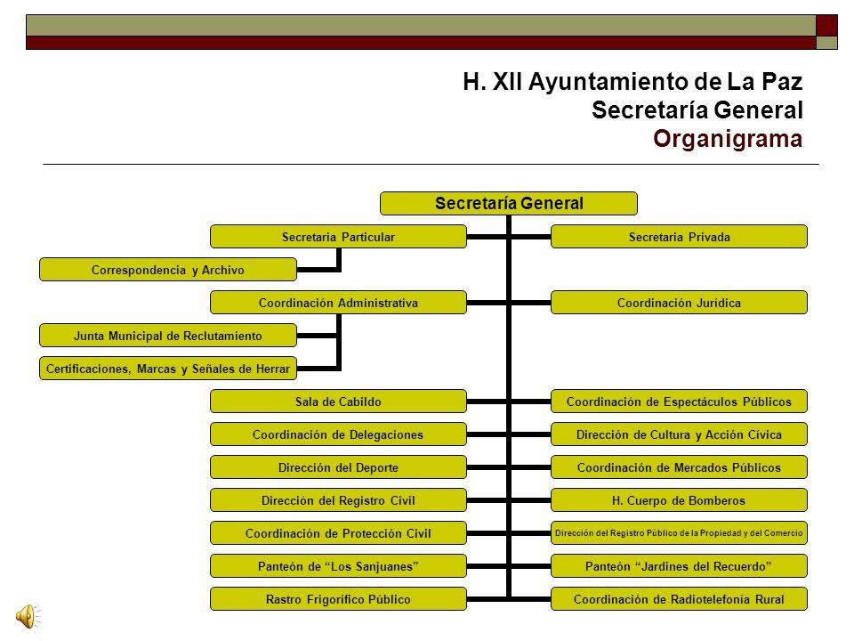 H. XII Ayuntamiento de La Paz Secretaría General Organigrama Secretaría General Coordinación Administrativa Junta Municipal de Reclutamiento Certifica