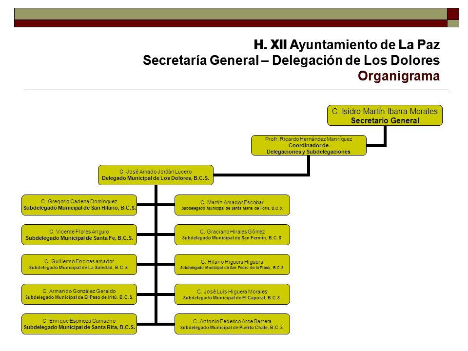 H. XII Ayuntamiento de La Paz Secretaría General – Delegación de Los Dolores Organigrama C. Isidro Martín Ibarra Morales Secretario General Profr. Ric