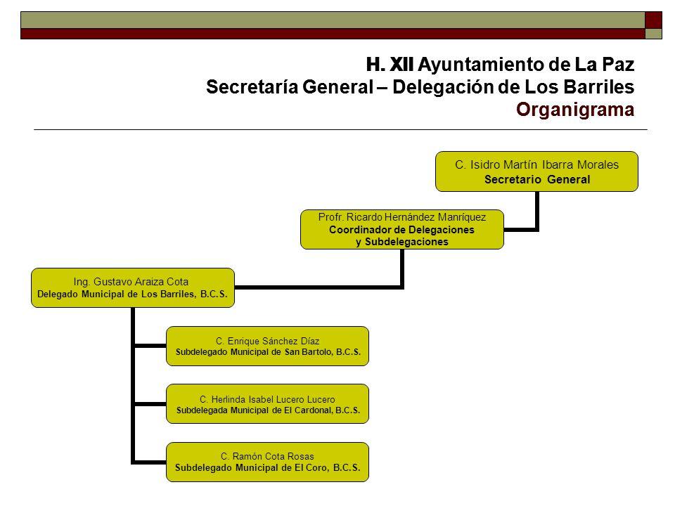 H. XII Ayuntamiento de La Paz Secretaría General – Delegación de Los Barriles Organigrama C. Isidro Martín Ibarra Morales Secretario General Profr. Ri