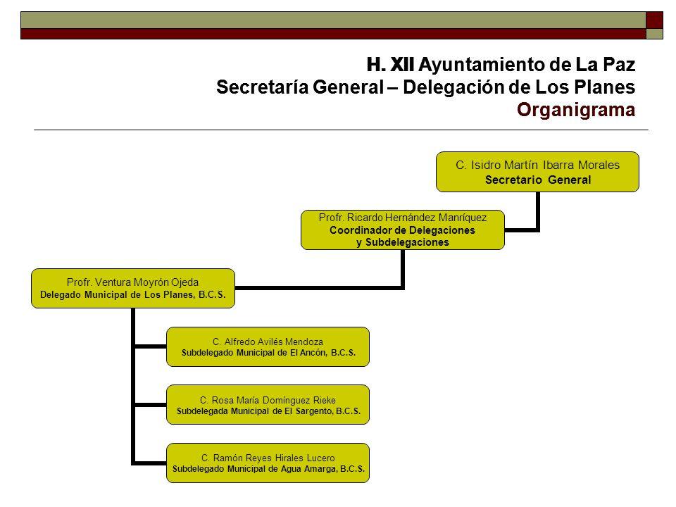 H. XII Ayuntamiento de La Paz Secretaría General – Delegación de Los Planes Organigrama C. Isidro Martín Ibarra Morales Secretario General Profr. Rica