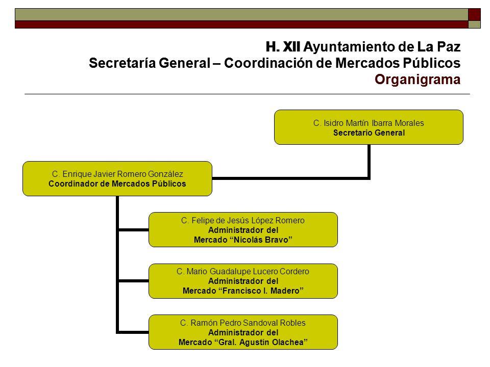 H. XII Ayuntamiento de La Paz Secretaría General – Coordinación de Mercados Públicos Organigrama C. Isidro Martín Ibarra Morales Secretario General C.