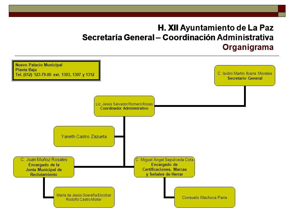 H. XII Ayuntamiento de La Paz Secretaría General – Coordinación Administrativa Organigrama C. Isidro Martín Ibarra Morales Secretario General Lic. Jes