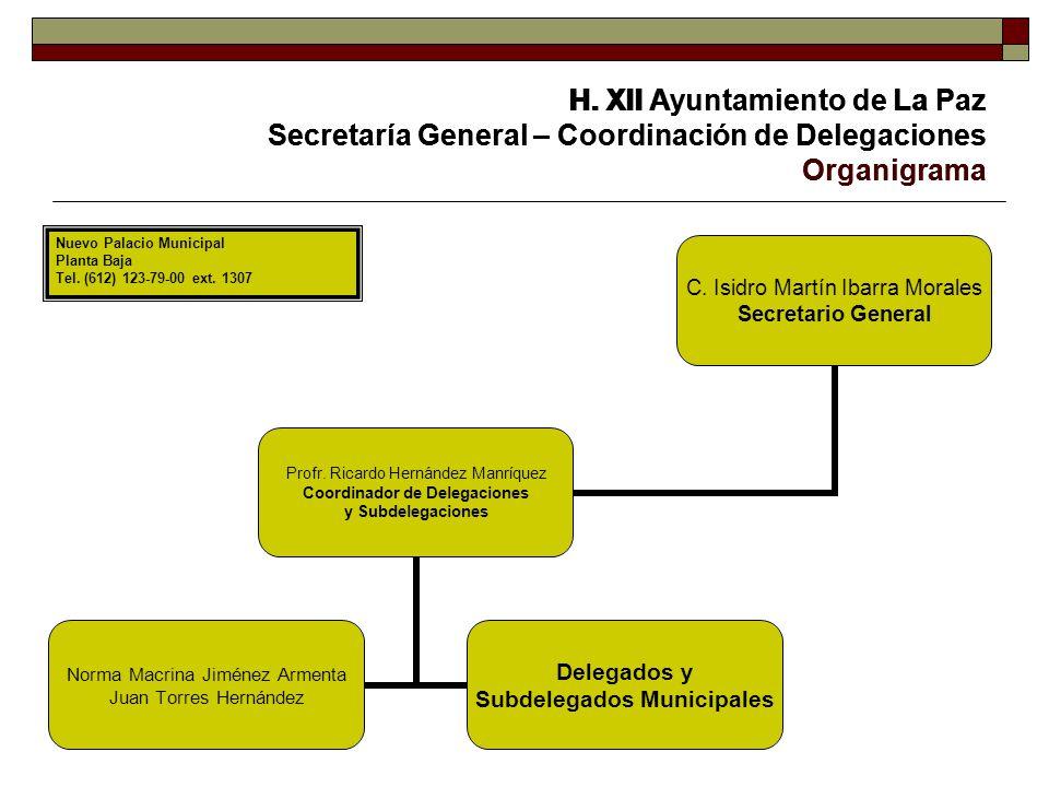 H. XII Ayuntamiento de La Paz Secretaría General – Coordinación de Delegaciones Organigrama C. Isidro Martín Ibarra Morales Secretario General Profr.