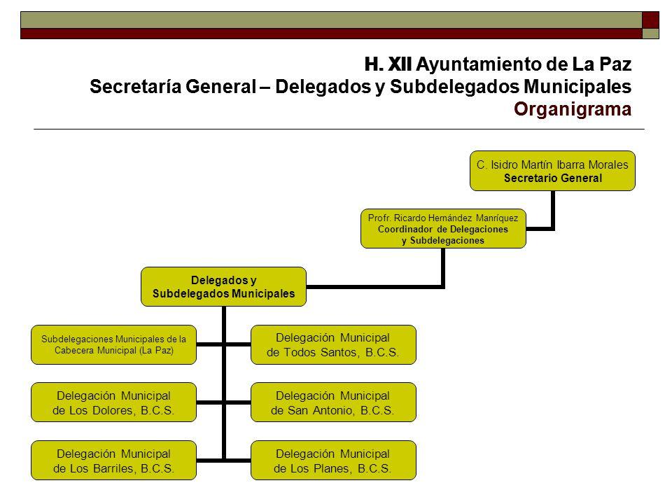H. XII Ayuntamiento de La Paz Secretaría General – Delegados y Subdelegados Municipales Organigrama C. Isidro Martín Ibarra Morales Secretario General