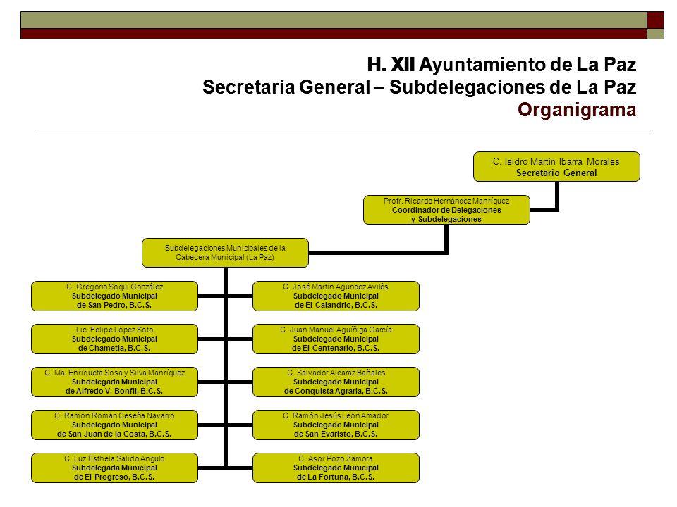 H. XII Ayuntamiento de La Paz Secretaría General – Subdelegaciones de La Paz Organigrama C. Isidro Martín Ibarra Morales Secretario General Profr. Ric