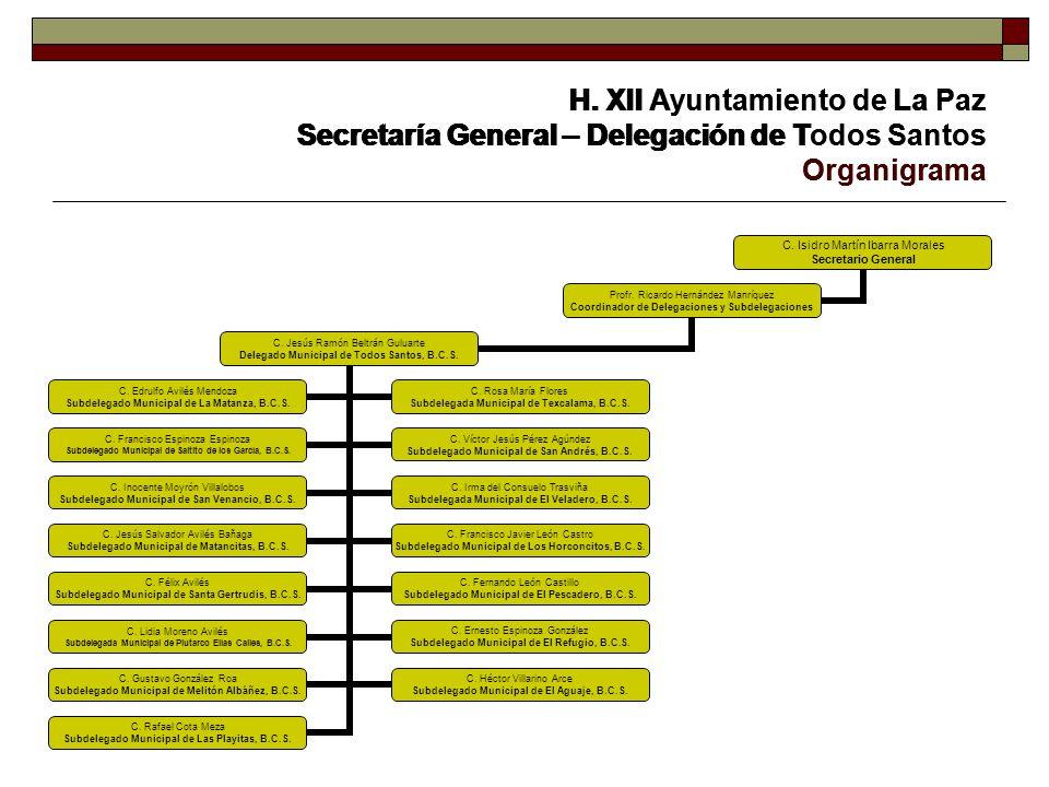 H. XII Ayuntamiento de La Paz Secretaría General – Delegación de Todos Santos Organigrama C. Isidro Martín Ibarra Morales Secretario General Profr. Ri