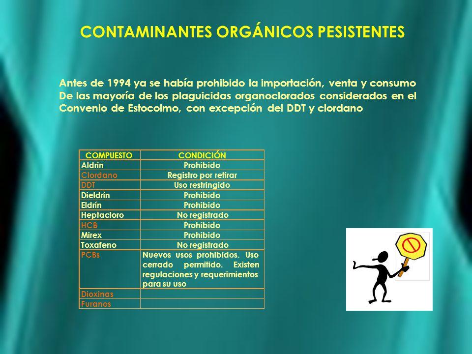 CONTAMINANTES ORGÁNICOS PESISTENTES Antes de 1994 ya se había prohibido la importación, venta y consumo De las mayoría de los plaguicidas organoclorad