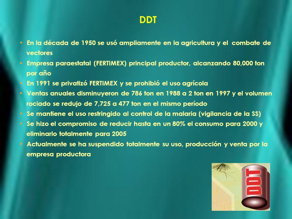 DDT En la década de 1950 se usó ampliamente en la agricultura y el combate de vectores Empresa paraestatal (FERTIMEX) principal productor, alcanzando