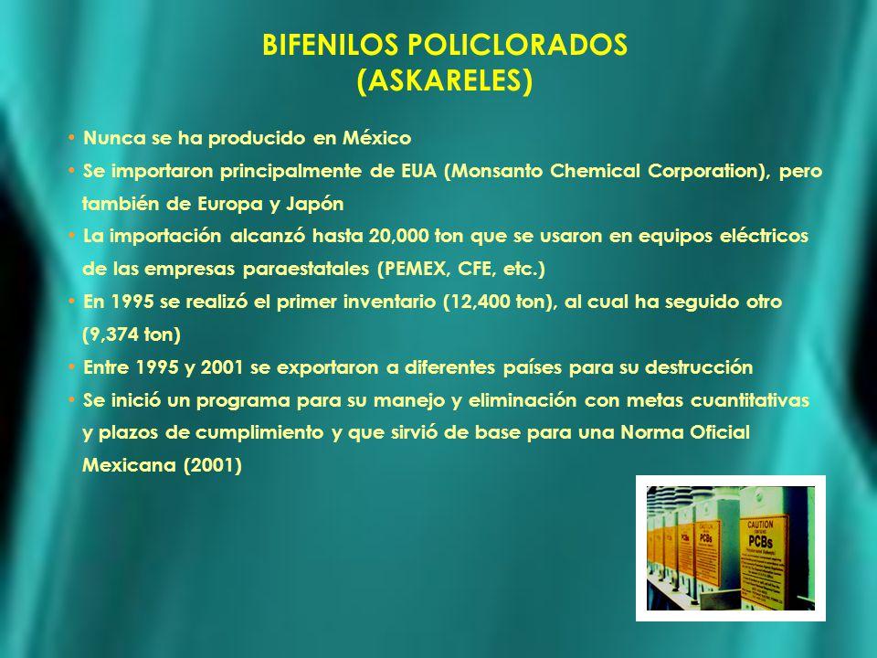 BIFENILOS POLICLORADOS (ASKARELES) Nunca se ha producido en México Se importaron principalmente de EUA (Monsanto Chemical Corporation), pero también d