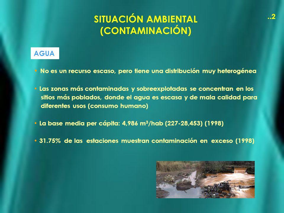 SITUACIÓN AMBIENTAL (CONTAMINACIÓN)..2 AGUA No es un recurso escaso, pero tiene una distribución muy heterogénea Las zonas más contaminadas y sobreexp