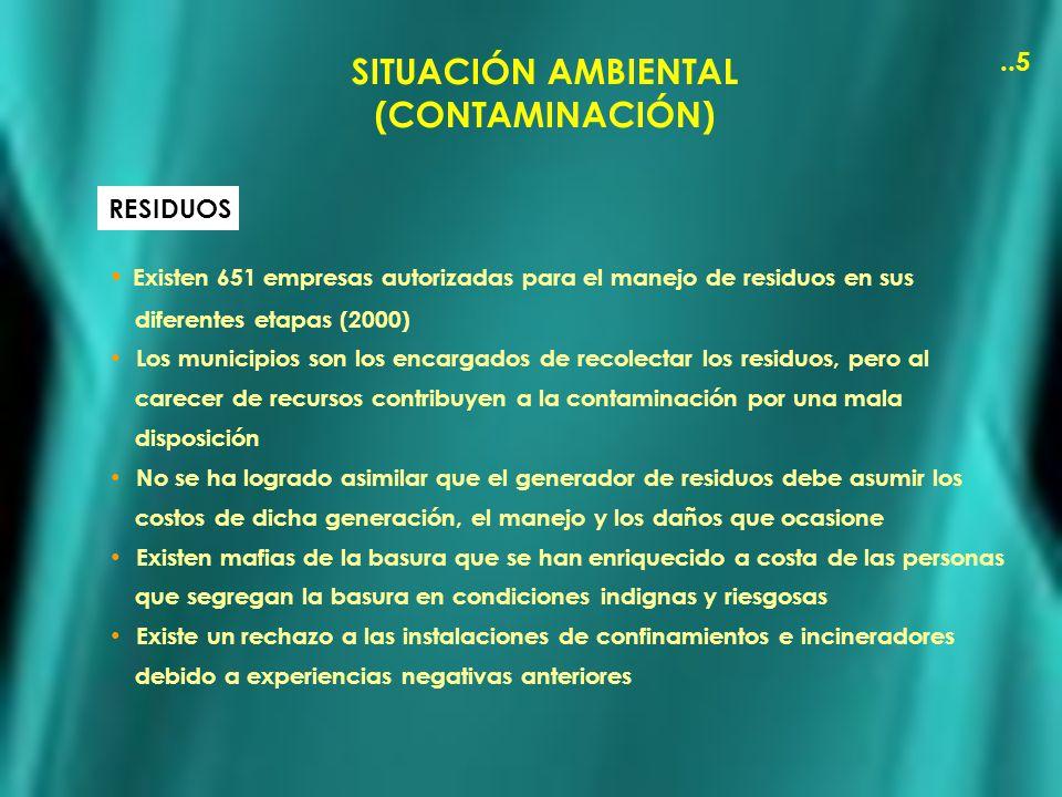 SITUACIÓN AMBIENTAL (CONTAMINACIÓN)..5 RESIDUOS Existen 651 empresas autorizadas para el manejo de residuos en sus diferentes etapas (2000) Los munici
