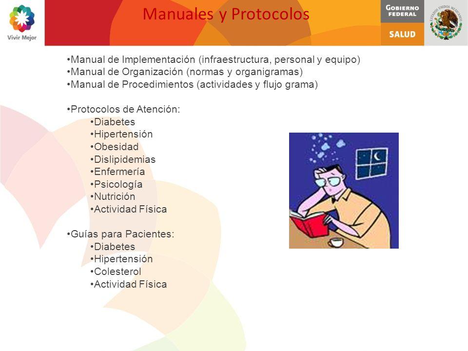 SEGURO POPULAR UNEMES EC: Sobrepeso, Riesgo Cardiovascular y Diabetes Mellitus (antes Sorid) Primer nivel de atención Segundo Nivel de atención REDES FAMILIARES, PARES Y SOCIAL PROGRAMA NACIONAL DE SALUD Referencia y contrarreferencia Corresponsabilidad Adherencia Modelo de Prevención Clínica Optimiza la atención de 1er y 2o Nivel MODELO BIO-PSICO-FAMILIAR ATENCIÓN INTEGRAL DESARROLLO HUMANO, INFORMACION E INVESTIGACIÒN INFRAESTRUCTURA Y ACREDITACIÓN DE UNIDADES