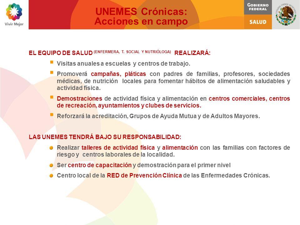 Todos los servicios ofertados por las UNEME, incluidos en el CAUSES Servicio ofertadoIntervención del Seguro popular Detección del Riesgo Cardiovascular y Diabetes Mellitus; consejería en Nutrición.
