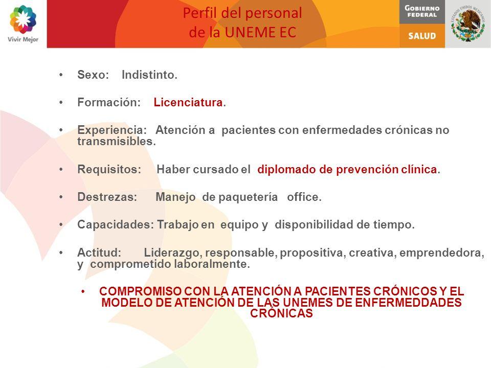 Capacitación Diplomado a Distancia de Enfermedades Crónicas: Sobrepeso, Riesgo Cardiovascular y Diabetes Mellitus.