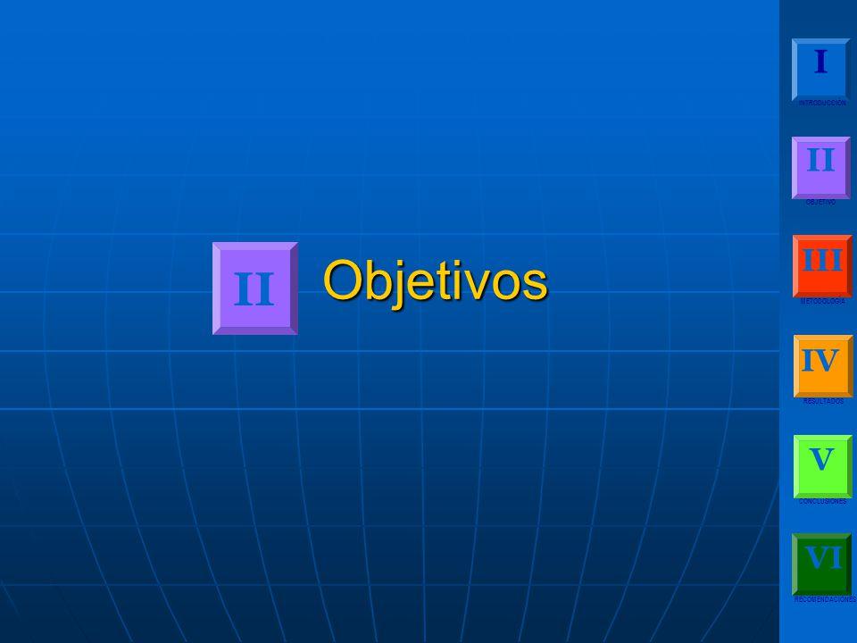 Objetivos II I INTRODUCCIÓN II OBJETIVO III METODOLOGÍA IV RESULTADOS V CONCLUSIONES RECOMENDACIONES VI