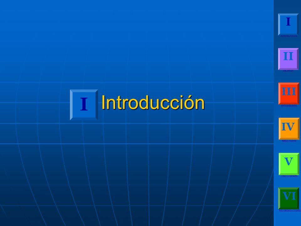 Introducción I I INTRODUCCIÓN II OBJETIVO III METODOLOGÍA IV RESULTADOS V CONCLUSIONES RECOMENDACIONES VI