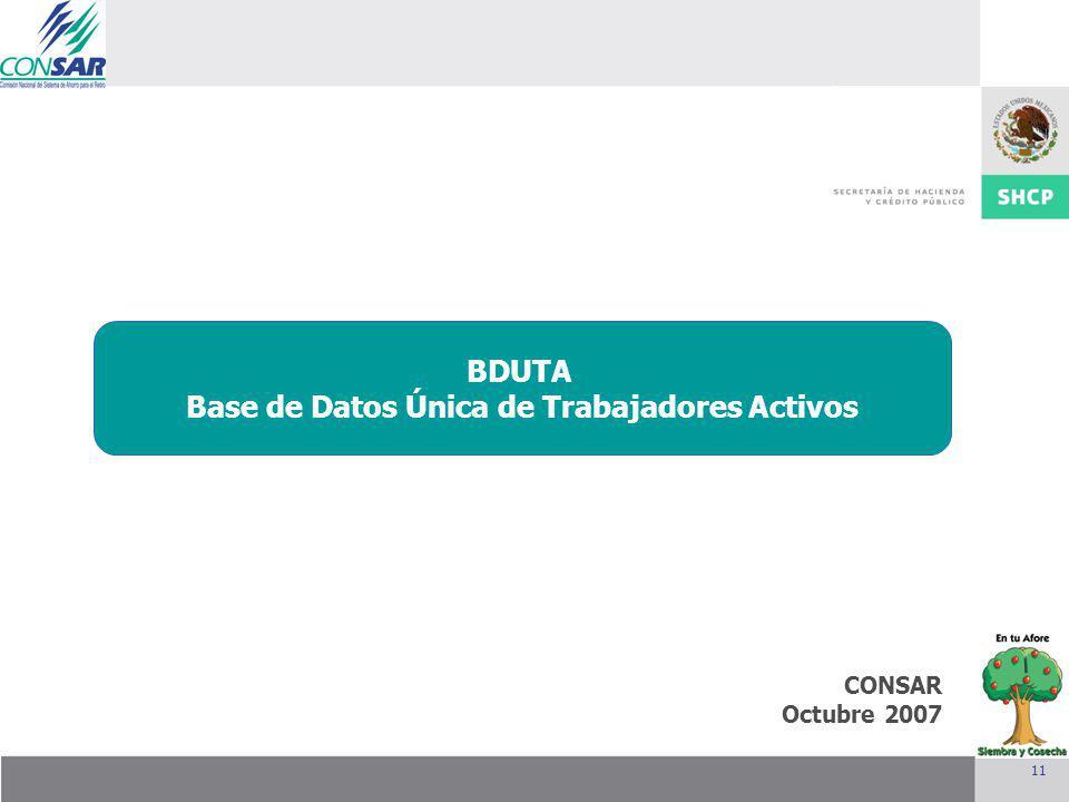 11 CONSAR Octubre 2007 Integración de la Junta de Gobierno Mayo 2007 BDUTA Base de Datos Única de Trabajadores Activos