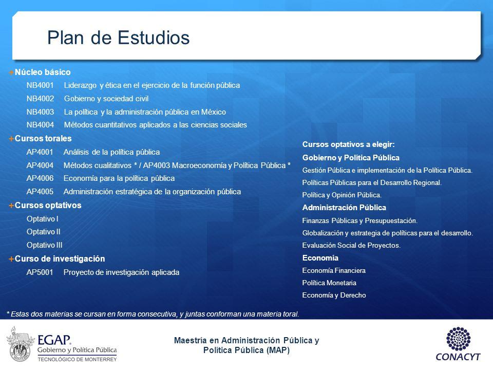 Plan de Estudios Núcleo básico NB4001 Liderazgo y ética en el ejercicio de la función pública NB4002 Gobierno y sociedad civil NB4003 La política y la