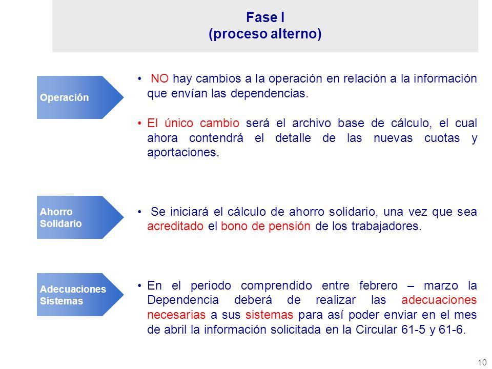 10 Operación NO hay cambios a la operación en relación a la información que envían las dependencias. El único cambio será el archivo base de cálculo,