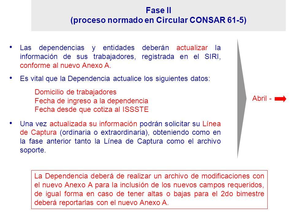 Abril - Fase II (proceso normado en Circular CONSAR 61-5) Las dependencias y entidades deberán actualizar la información de sus trabajadores, registra