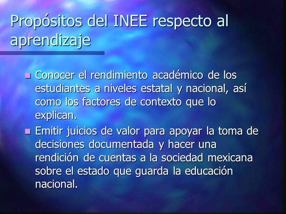 Propósitos del INEE respecto al aprendizaje Conocer el rendimiento académico de los estudiantes a niveles estatal y nacional, así como los factores de