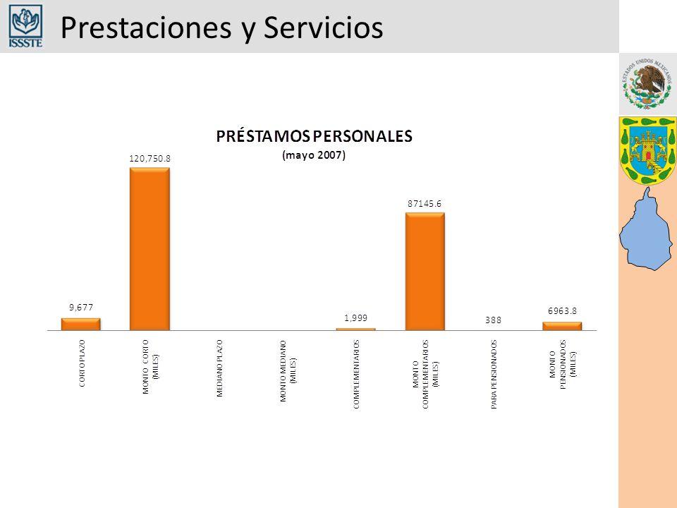 Prestaciones y Servicios