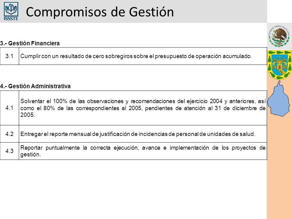 Compromisos de Gestión 3.- Gestión Financiera 3.1Cumplir con un resultado de cero sobregiros sobre el presupuesto de operación acumulado. 4.- Gestión