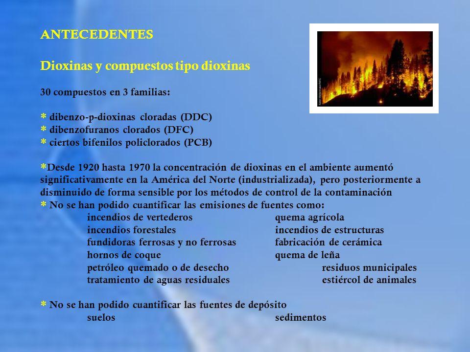 ANTECEDENTES Dioxinas y compuestos tipo dioxinas 30 compuestos en 3 familias: dibenzo-p-dioxinas cloradas (DDC) dibenzofuranos clorados (DFC) ciertos