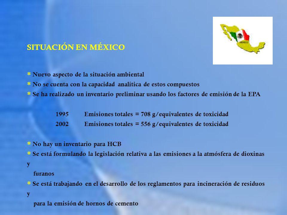 SITUACIÓN EN MÉXICO Nuevo aspecto de la situación ambiental No se cuenta con la capacidad analítica de estos compuestos Se ha realizado un inventario