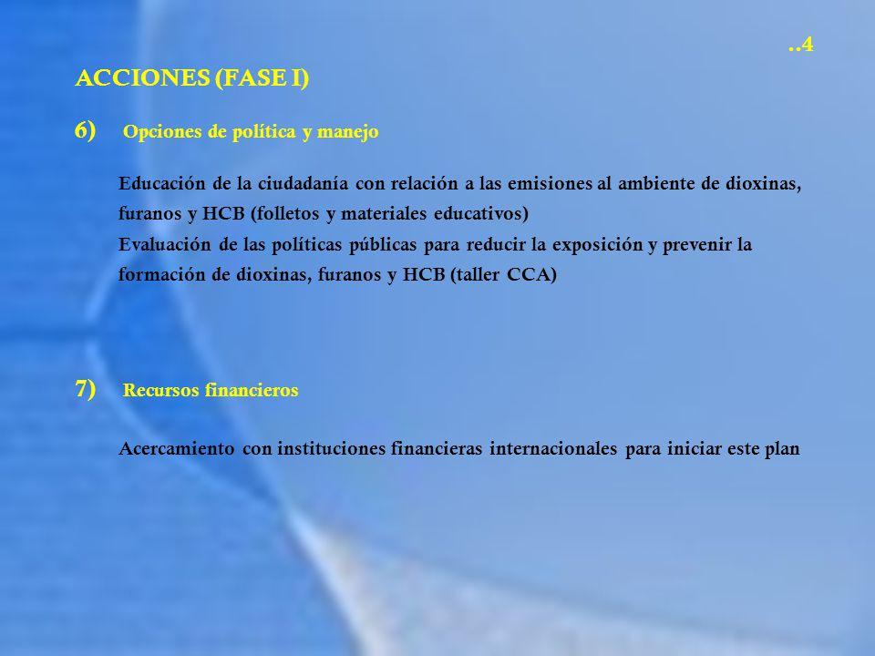 ACCIONES (FASE I) 6) Opciones de política y manejo Educación de la ciudadanía con relación a las emisiones al ambiente de dioxinas, furanos y HCB (fol