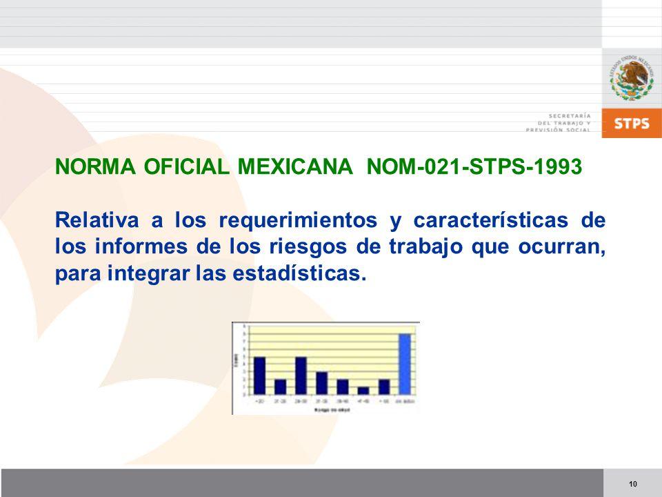 10 NORMA OFICIAL MEXICANA NOM-021-STPS-1993 Relativa a los requerimientos y características de los informes de los riesgos de trabajo que ocurran, para integrar las estadísticas.