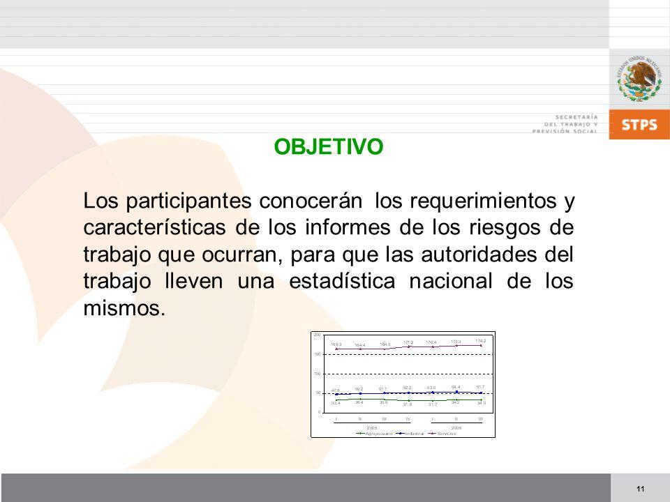 11 OBJETIVO Los participantes conocerán los requerimientos y características de los informes de los riesgos de trabajo que ocurran, para que las autor
